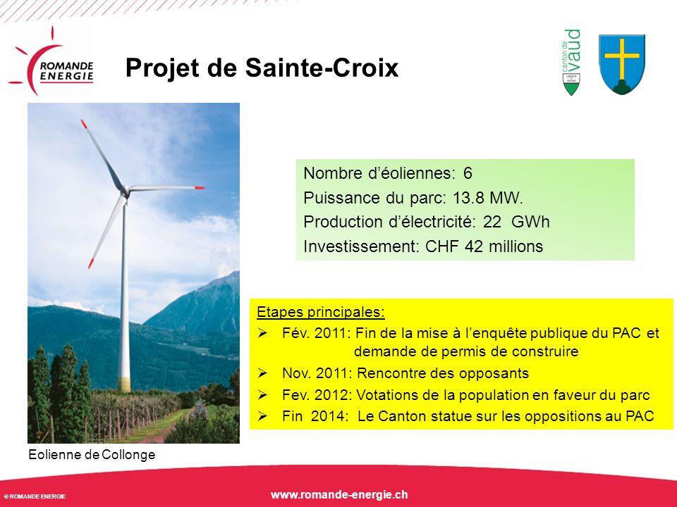 © ROMANDE ENERGIE www.romande-energie.ch Nombre d'éoliennes: 6 Puissance du parc: 13.8 MW. Production d'électricité: 22 GWh Investissement: CHF 42 mil