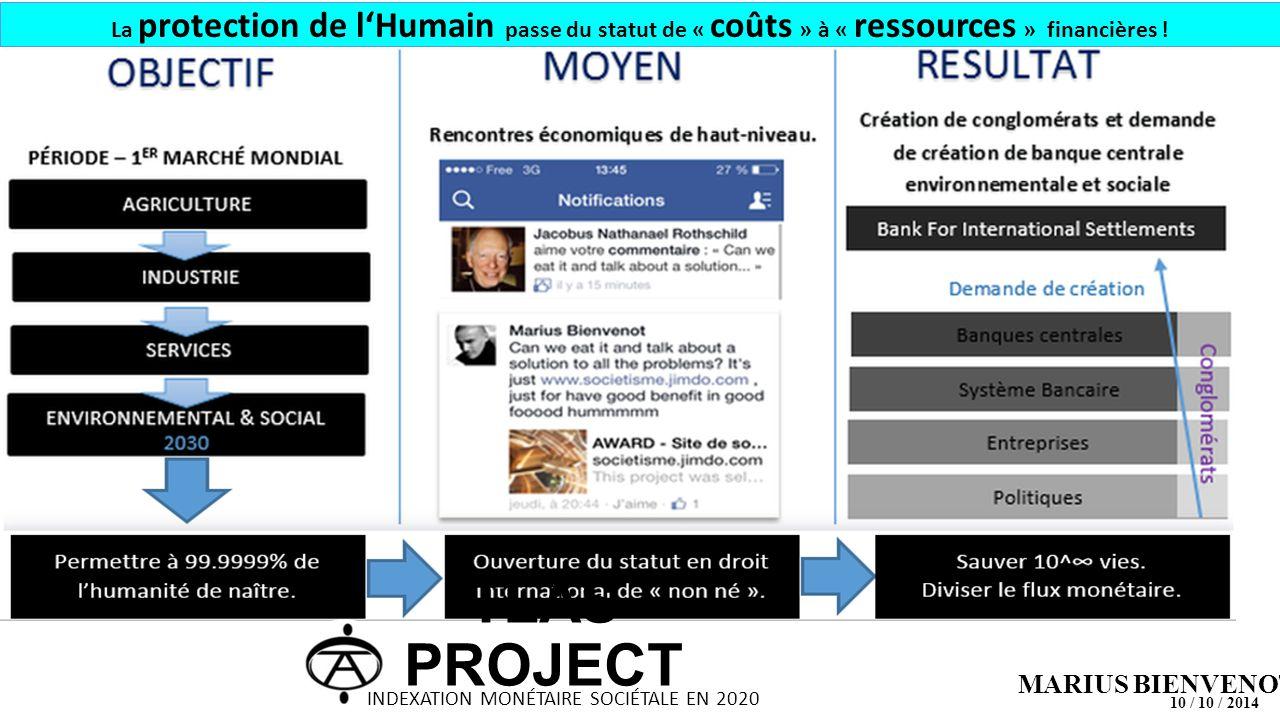 TLAS PROJECT MARIUS BIENVENOT 10 / 10 / 2014 INDEXATION MONÉTAIRE SOCIÉTALE EN 2020 La protection de l'Humain passe du statut de « coûts » à « ressour