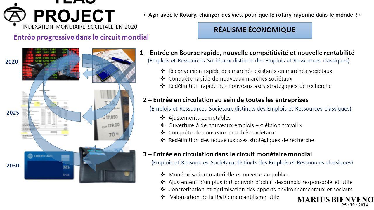 INDEXATION MONÉTAIRE SOCIÉTALE EN 2020 TLAS PROJECT MARIUS BIENVENOT « Agir avec le Rotary, changer des vies, pour que le rotary rayonne dans le monde .