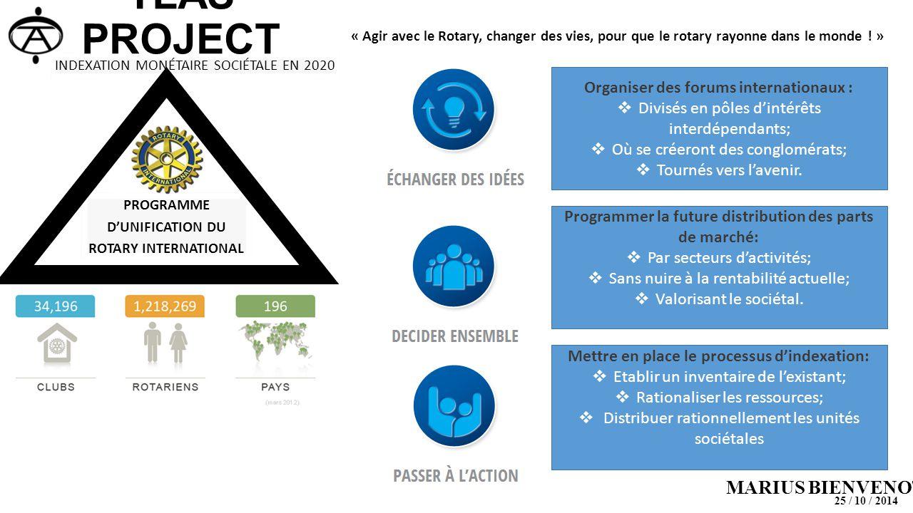INDEXATION MONÉTAIRE SOCIÉTALE EN 2020 TLAS PROJECT MARIUS BIENVENOT PROGRAMME D'UNIFICATION DU ROTARY INTERNATIONAL « Agir avec le Rotary, changer des vies, pour que le rotary rayonne dans le monde .