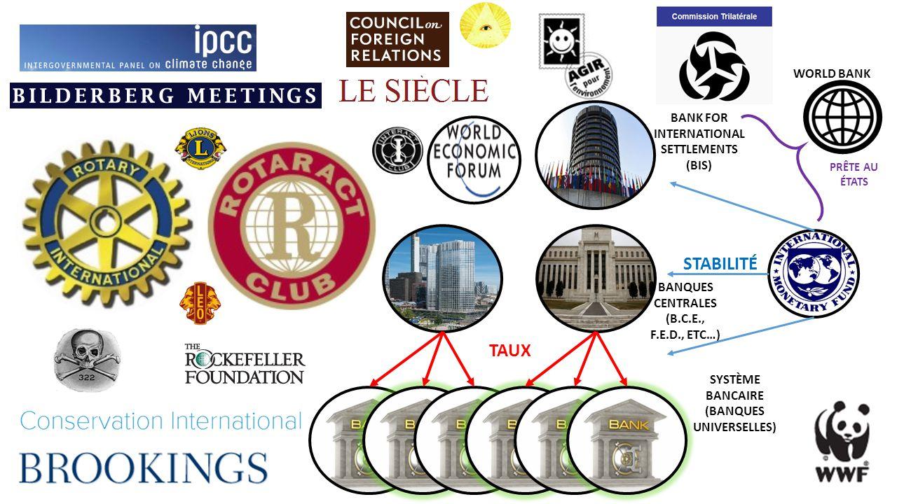 INDEXATION MONÉTAIRE SOCIÉTALE EN 2020 TLAS PROJECT MARIUS BIENVENOT PROGRAMME D'UNIFICATION DU ROTARY INTERNATIONAL PROTECTION DE LA BIOSPHÈRE IMPACT SOCIAL / CONDITION HUMAINE RÉALISME ÉCONOMIQUE INNOVATIONS « Agir avec le Rotary, changer des vies, pour que le rotary rayonne dans le monde .