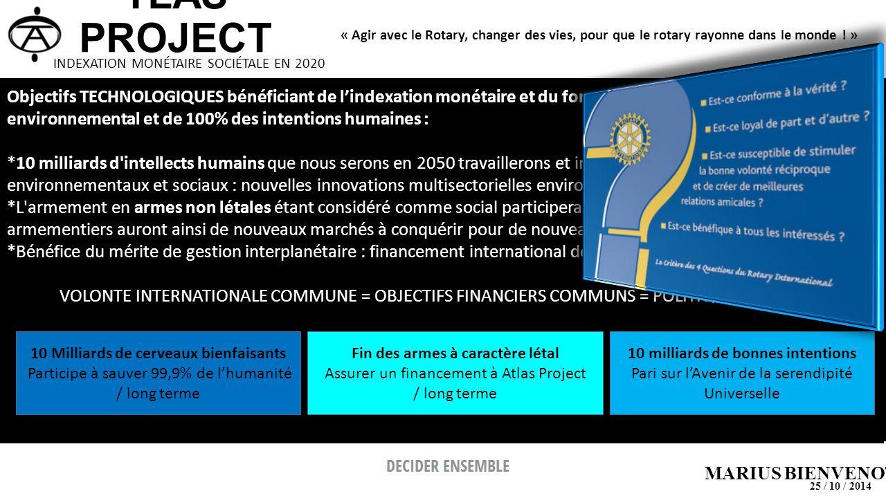 Convertible Monnaie mondiale actuelle (£, $, €, etc…) (Love, unité arabe, etc…) Monnaie environnementale et sociale Système monétaire parallèle Système en lieu et place du projet de monnaie mondiale « BANCOR » voulut par le F.M.I.