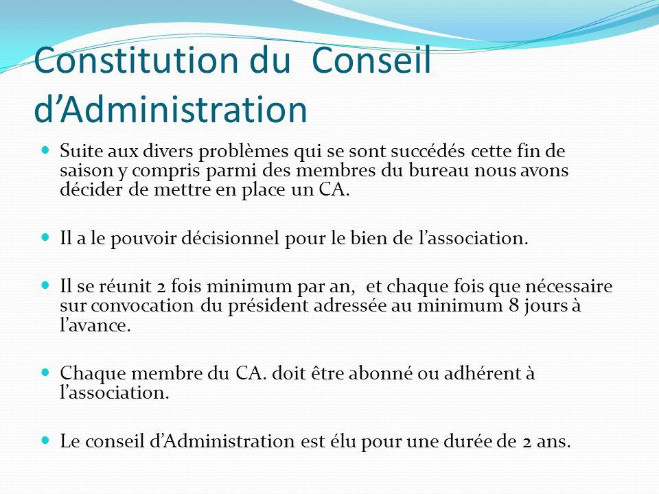 Constitution du Conseil d'Administration Suite aux divers problèmes qui se sont succédés cette fin de saison y compris parmi des membres du bureau nous avons décider de mettre en place un CA.