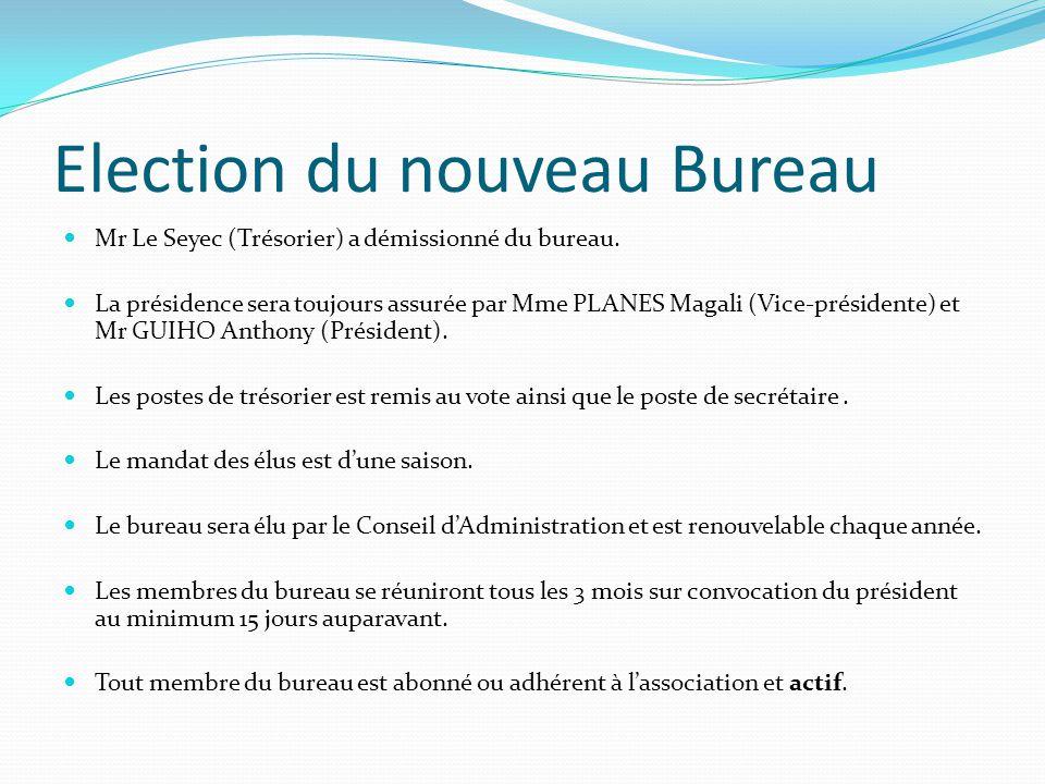 Election du nouveau Bureau Mr Le Seyec (Trésorier) a démissionné du bureau. La présidence sera toujours assurée par Mme PLANES Magali (Vice-présidente