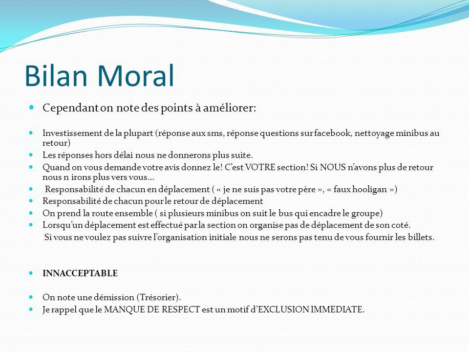 Bilan Moral Cependant on note des points à améliorer: Investissement de la plupart (réponse aux sms, réponse questions sur facebook, nettoyage minibus