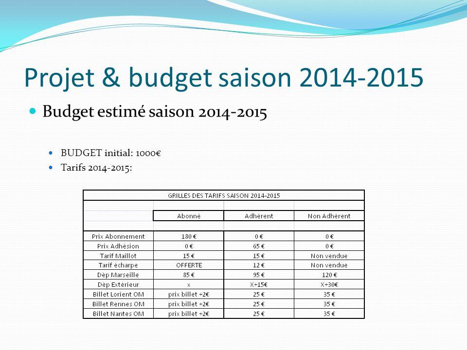 Projet & budget saison 2014-2015 Budget estimé saison 2014-2015 BUDGET initial: 1000€ Tarifs 2014-2015: