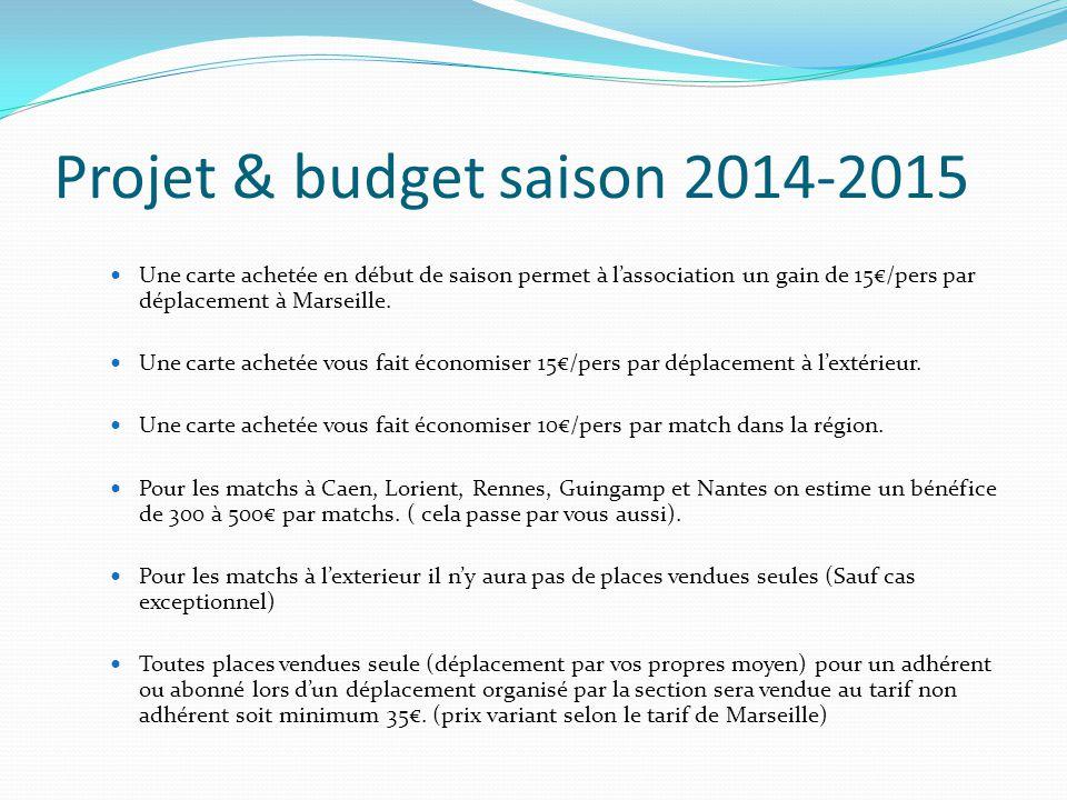 Projet & budget saison 2014-2015 Une carte achetée en début de saison permet à l'association un gain de 15€/pers par déplacement à Marseille.