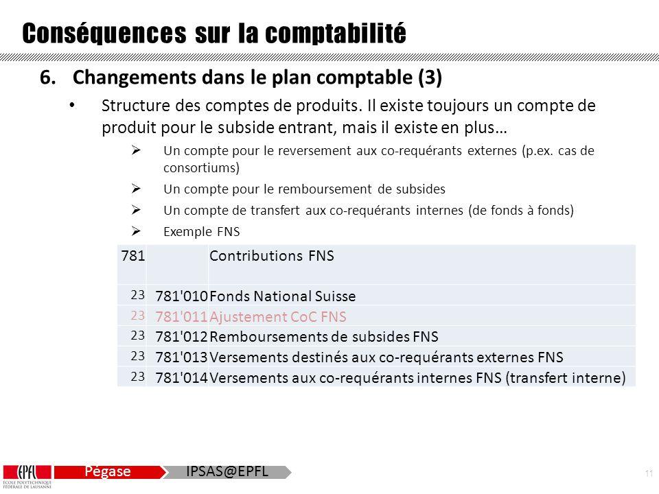 11 Pégase IPSAS@EPFL Conséquences sur la comptabilité 6.Changements dans le plan comptable (3) Structure des comptes de produits.