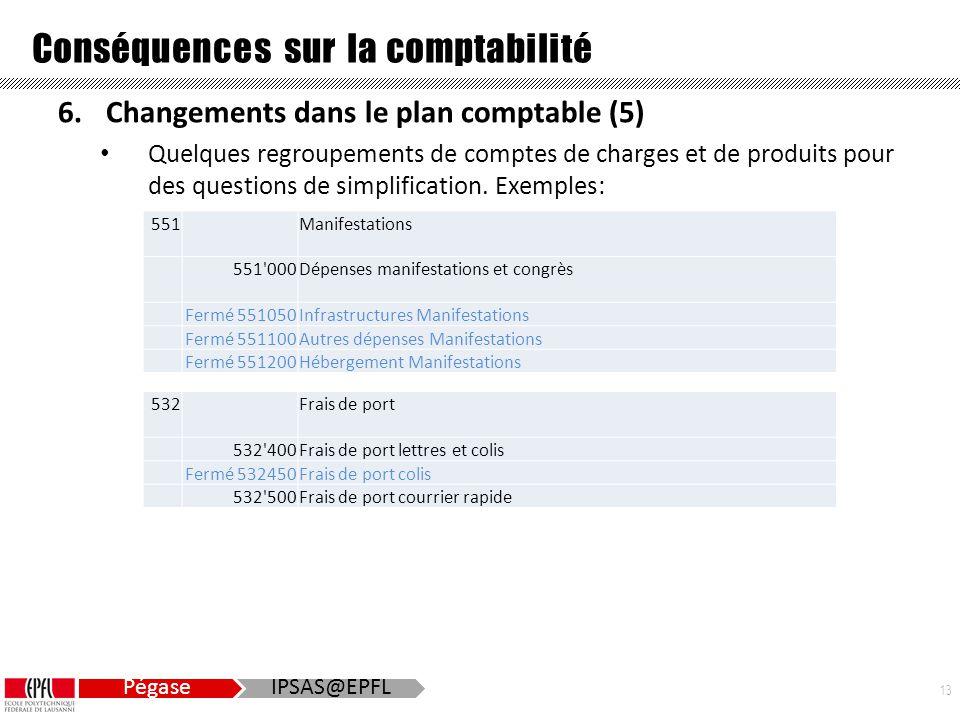 13 Pégase IPSAS@EPFL Conséquences sur la comptabilité 6.Changements dans le plan comptable (5) Quelques regroupements de comptes de charges et de produits pour des questions de simplification.