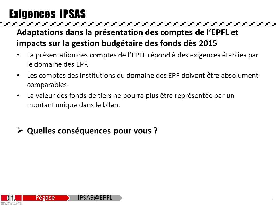 3 Pégase IPSAS@EPFL Exigences IPSAS Adaptations dans la présentation des comptes de l'EPFL et impacts sur la gestion budgétaire des fonds dès 2015 La présentation des comptes de l'EPFL répond à des exigences établies par le domaine des EPF.