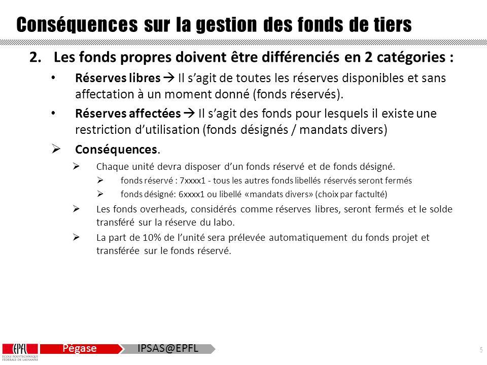 6 Pégase IPSAS@EPFL Conséquences sur la gestion des fonds de tiers 3.Mise en conformité – novembre 2014 à mars 2015 1 ère étape.