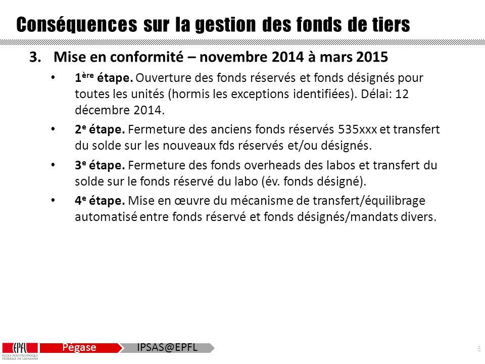 7 Pégase IPSAS@EPFL Conséquences sur la gestion des fonds de tiers 4.Résumé Fonds standards à disposition d'une unité Un fonds budgétaire (RF art.