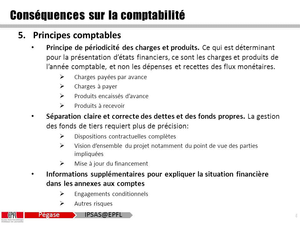 8 Pégase IPSAS@EPFL Conséquences sur la comptabilité 5.Principes comptables Principe de périodicité des charges et produits.