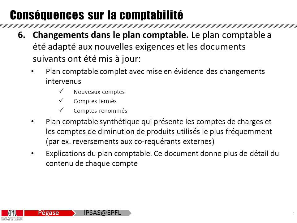 9 Pégase IPSAS@EPFL Conséquences sur la comptabilité 6.Changements dans le plan comptable.