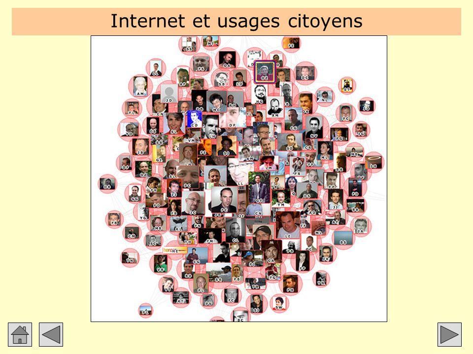 Un peu de réflexion Morceau choisi de Michel Serres : l'adresse 19'20 Morceau choisi de Michel Serres : nouvel espace, nouveau droit 24'40 Conférence en ligne : http://interstices.info/jcms/c_33030/les-nouvelles-technologies-revolution-culturelle-et-cognitivehttp://interstices.info/jcms/c_33030/les-nouvelles-technologies-revolution-culturelle-et-cognitive