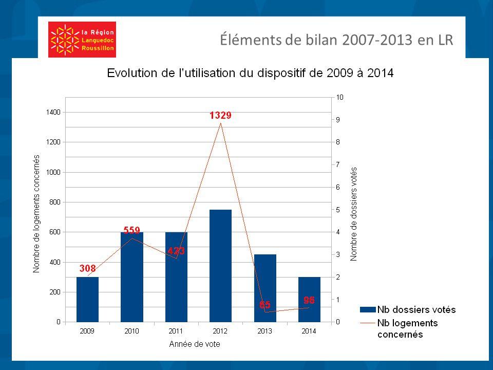 Éléments de bilan 2007-2013 en LR