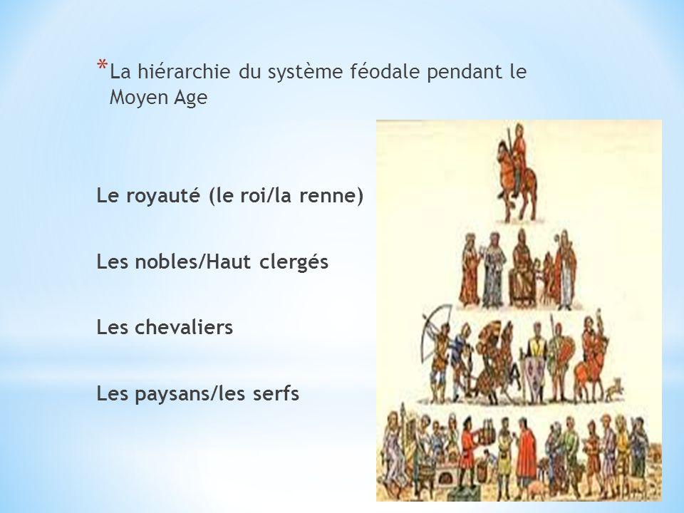 * La hiérarchie du système féodale pendant le Moyen Age Le royauté (le roi/la renne) Les nobles/Haut clergés Les chevaliers Les paysans/les serfs