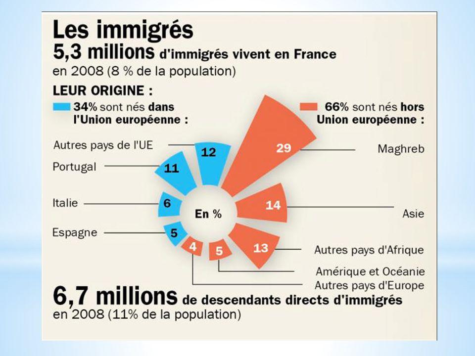 * Créez une affiche qui fait de la propagande pour convaincre les Français qu'il faut coloniser des régions autour du monde.