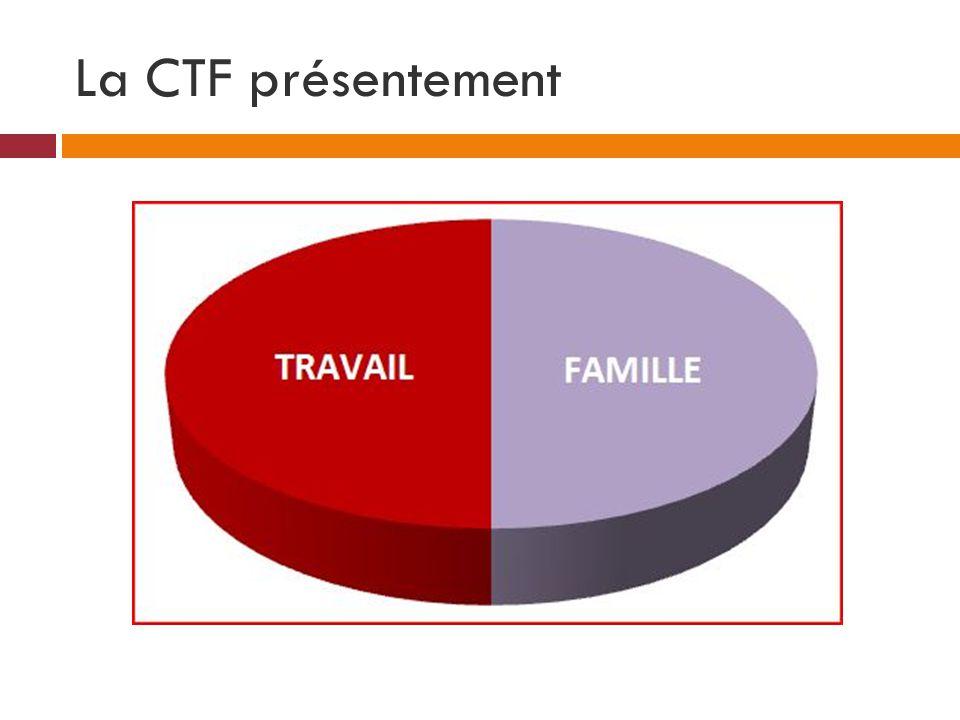 La CTF présentement