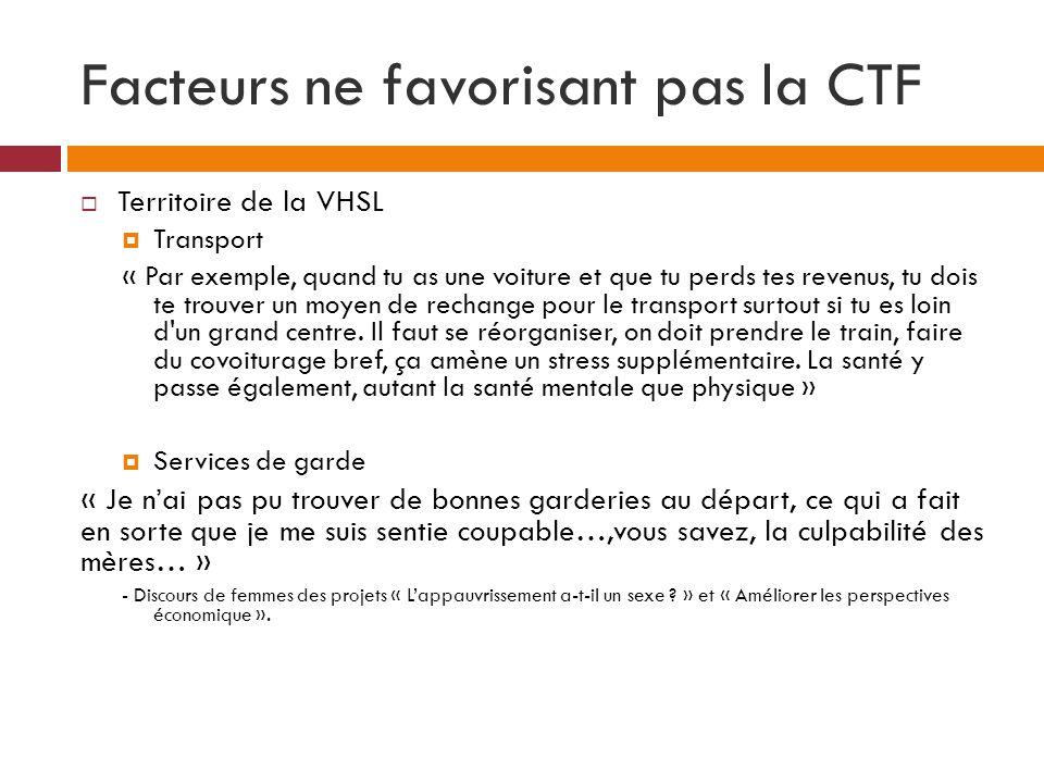 Facteurs ne favorisant pas la CTF  Territoire de la VHSL  Transport « Par exemple, quand tu as une voiture et que tu perds tes revenus, tu dois te trouver un moyen de rechange pour le transport surtout si tu es loin d un grand centre.