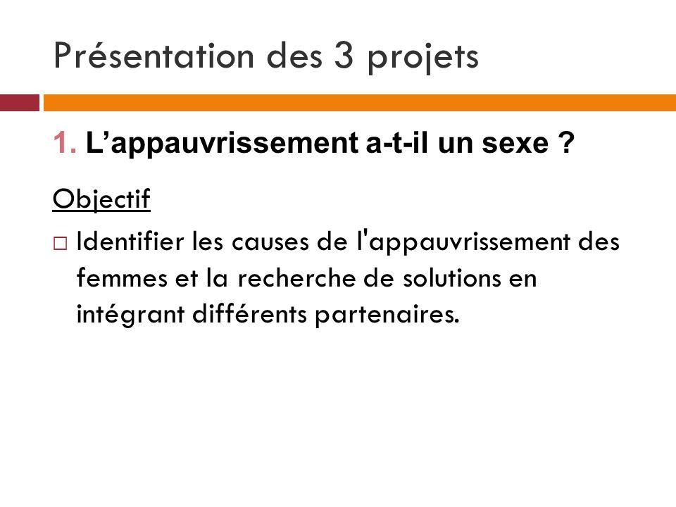 Présentation des 3 projets 1. L'appauvrissement a-t-il un sexe .