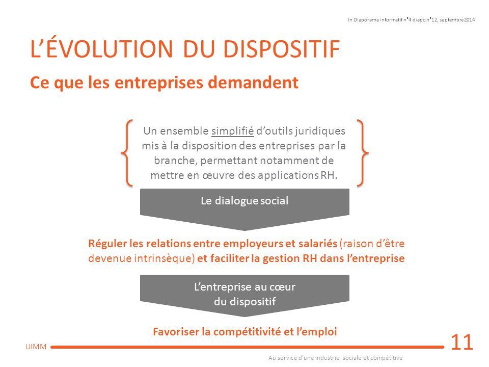 Au service d'une industrie sociale et compétitive UIMM L'ÉVOLUTION DU DISPOSITIF 11 Un ensemble simplifié d'outils juridiques mis à la disposition des