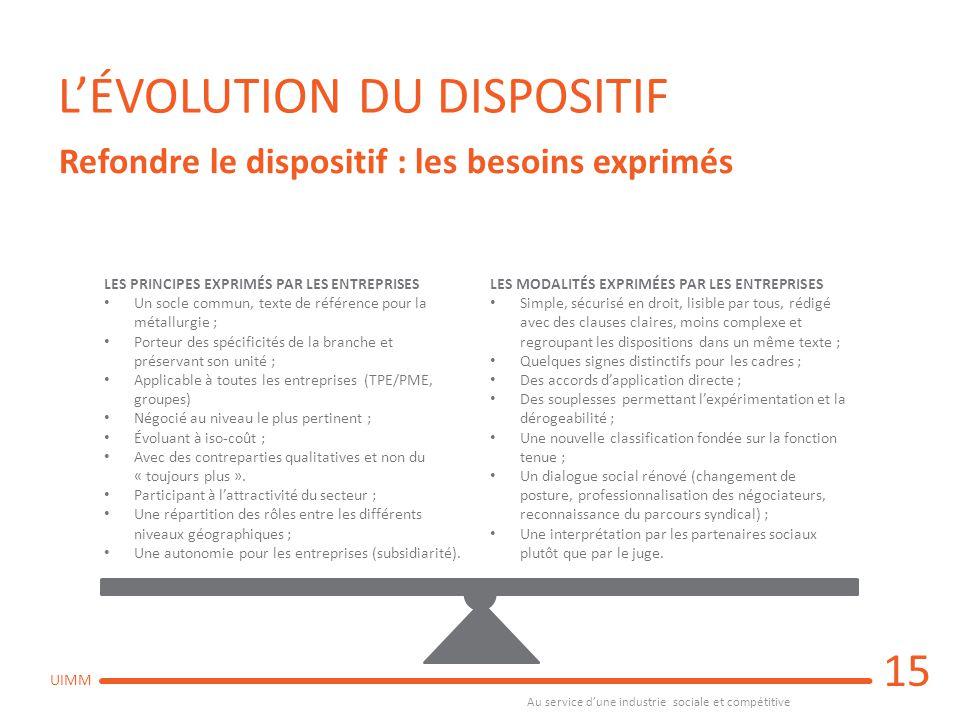Au service d'une industrie sociale et compétitive UIMM L'ÉVOLUTION DU DISPOSITIF Refondre le dispositif : les besoins exprimés 15 LES PRINCIPES EXPRIM