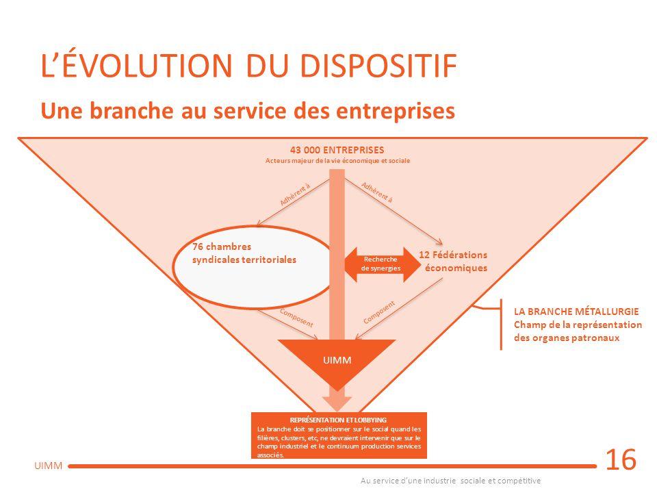 Au service d'une industrie sociale et compétitive UIMM L'ÉVOLUTION DU DISPOSITIF Une branche au service des entreprises 16 LA BRANCHE MÉTALLURGIE Cham