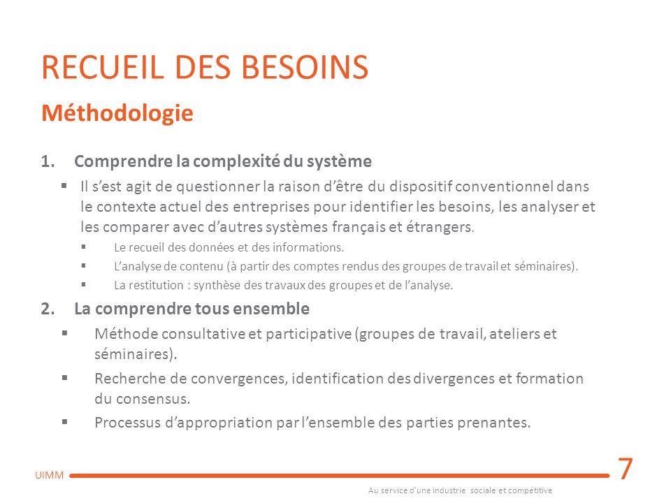 Au service d'une industrie sociale et compétitive UIMM RECUEIL DES BESOINS 1.Comprendre la complexité du système  Il s'est agit de questionner la rai