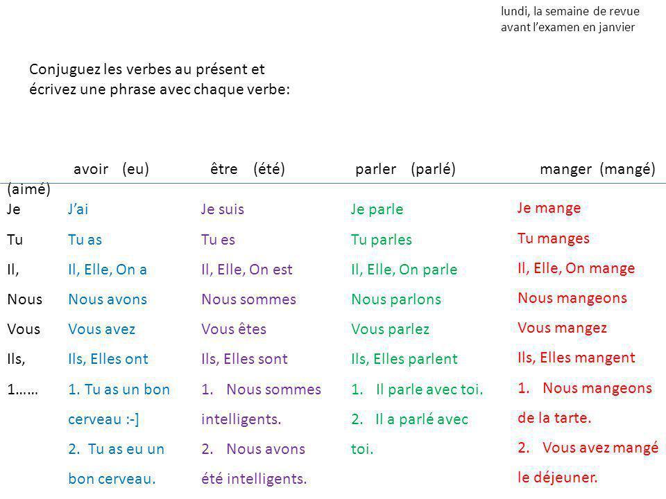Conjuguez les verbes au présent et écrivez une phrase avec chaque verbe: lundi, la semaine de revue avant l'examen en janvier J'ai Tu as Il, Elle, On a Nous avons Vous avez Ils, Elles ont 1.