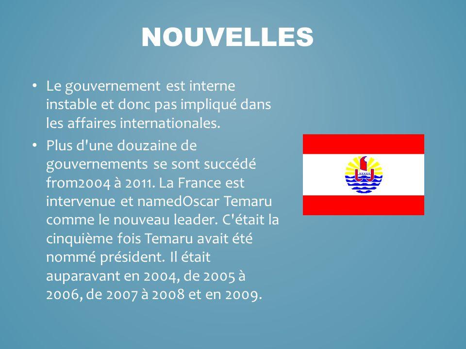 Le gouvernement est interne instable et donc pas impliqué dans les affaires internationales. Plus d'une douzaine de gouvernements se sont succédé from
