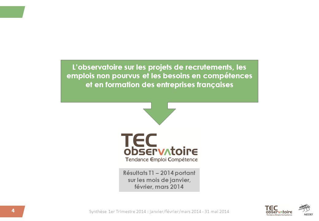 4 L'observatoire sur les projets de recrutements, les emplois non pourvus et les besoins en compétences et en formation des entreprises françaises Résultats T1 – 2014 portant sur les mois de janvier, février, mars 2014 Synthèse 1er Trimestre 2014 : janvier/février/mars 2014 - 31 mai 2014