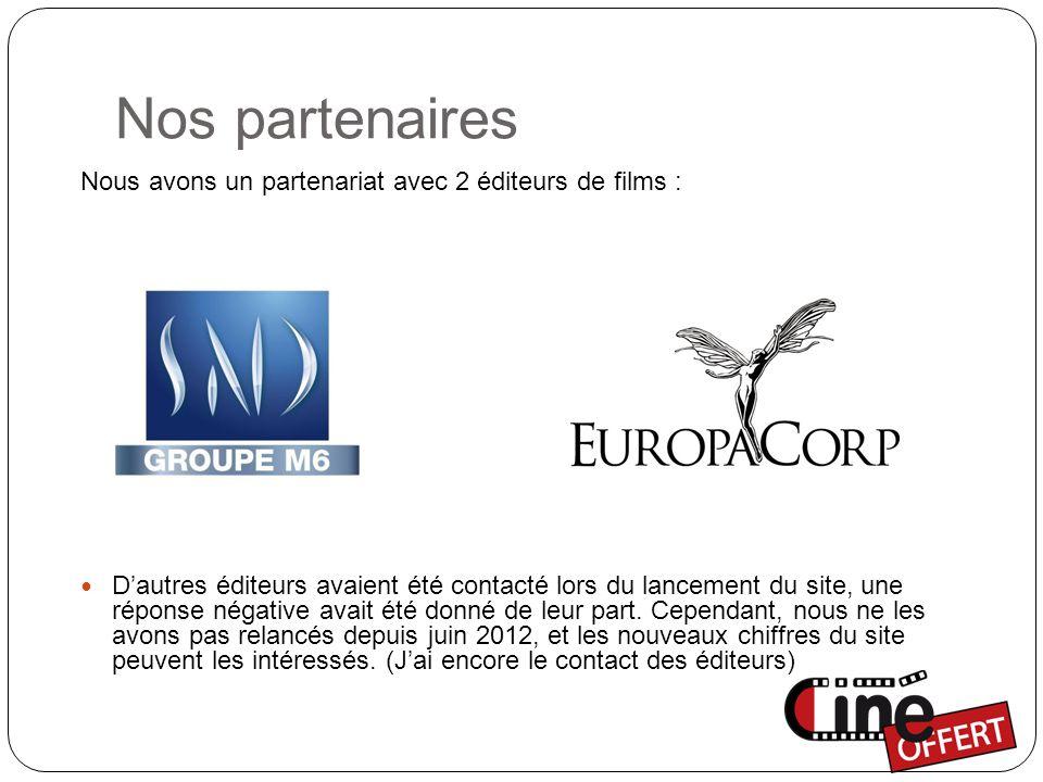 Nos partenaires Nous avons un partenariat avec 2 éditeurs de films : D'autres éditeurs avaient été contacté lors du lancement du site, une réponse négative avait été donné de leur part.