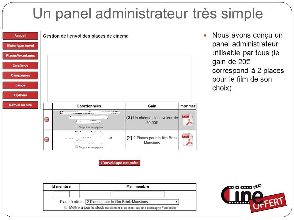 Un panel administrateur très simple Nous avons conçu un panel administrateur utilisable par tous (le gain de 20€ correspond à 2 places pour le film de son choix)