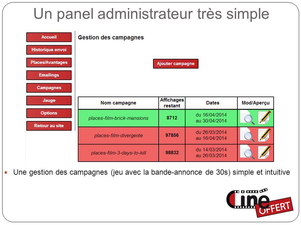 Un panel administrateur très simple Une gestion des campagnes (jeu avec la bande-annonce de 30s) simple et intuitive
