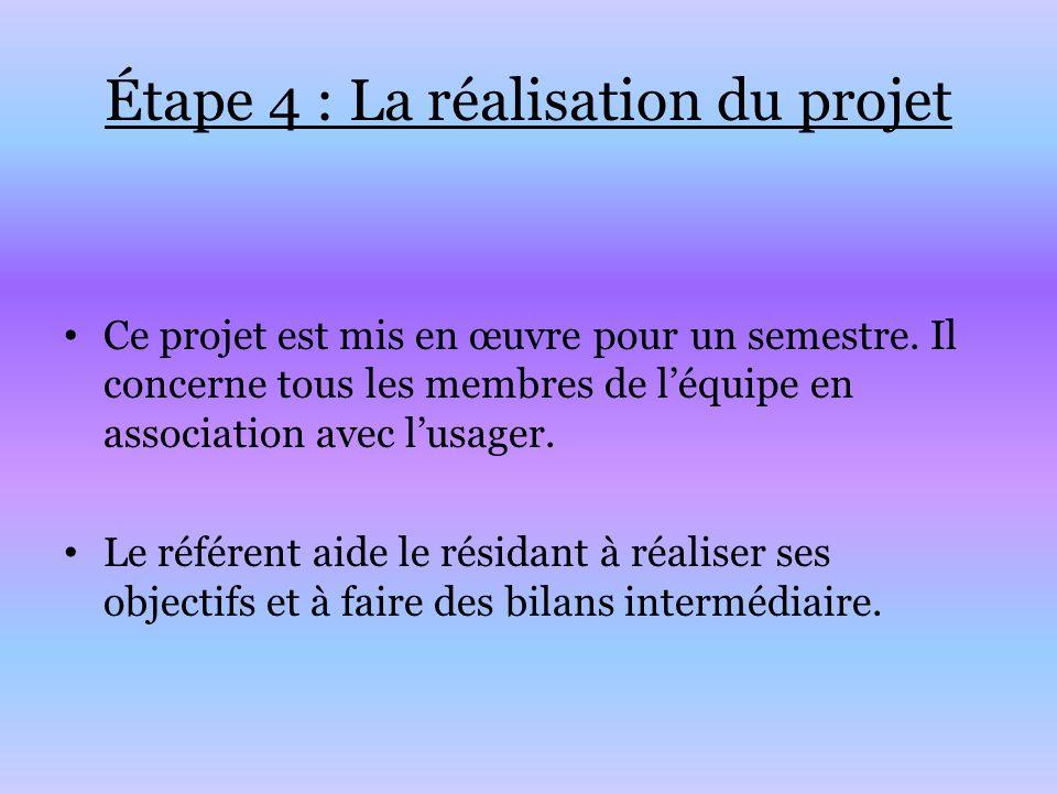 Étape 4 : La réalisation du projet Ce projet est mis en œuvre pour un semestre. Il concerne tous les membres de l'équipe en association avec l'usager.