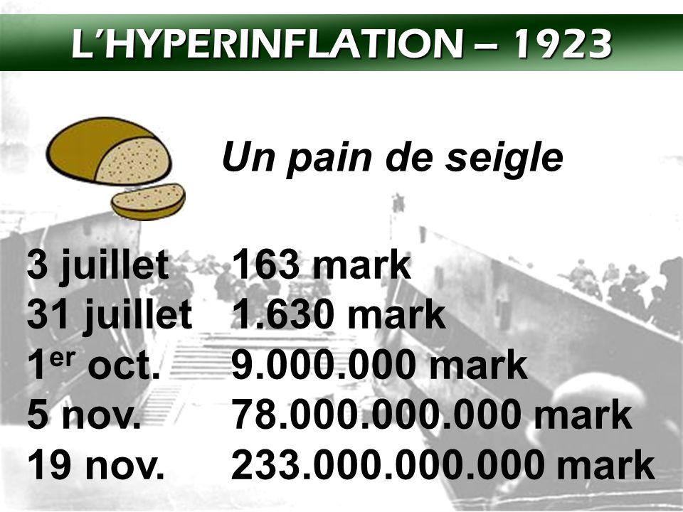 L'HYPERINFLATION – 1923 Un pain de seigle 3 juillet 163 mark 31 juillet1.630 mark 1 er oct.