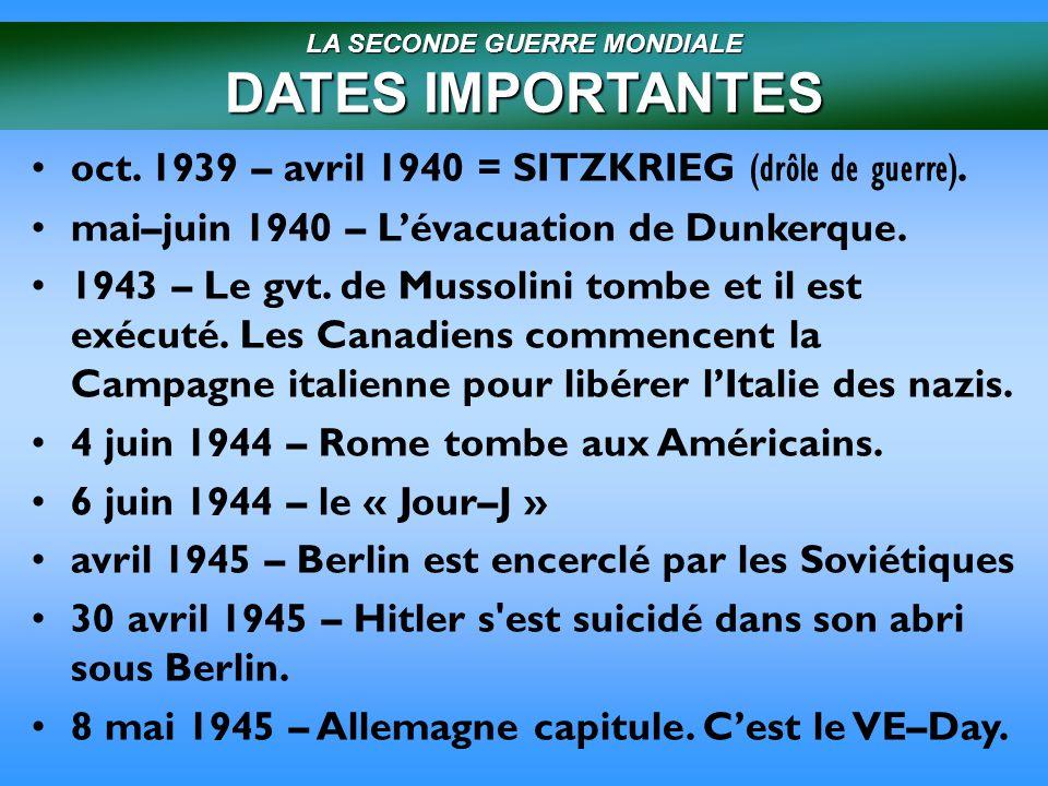 LA SECONDE GUERRE MONDIALE DATES IMPORTANTES 30 janvier 1933 – Hitler élu comme Chancelier.