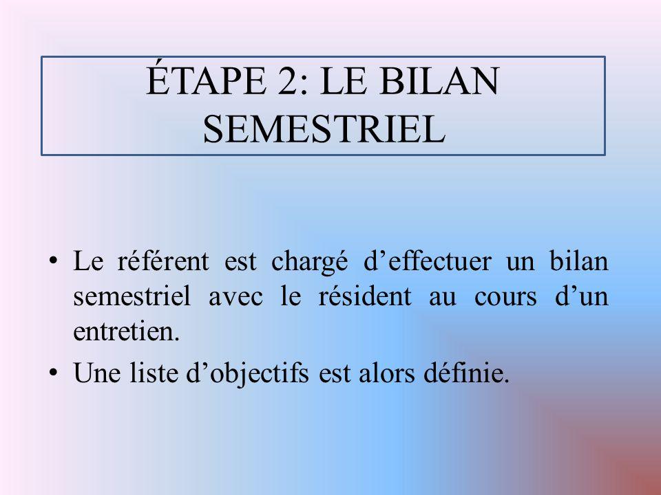 ÉTAPE 2: LE BILAN SEMESTRIEL Le référent est chargé d'effectuer un bilan semestriel avec le résident au cours d'un entretien.