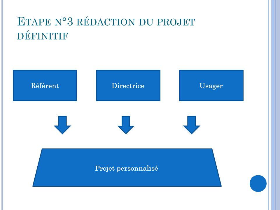 E XEMPLE DE PROJET PERSONNALISÉ Une projet personnalisé à été mis en œuvre dans un autre établissement.