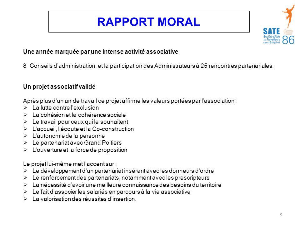 RAPPORT MORAL Une année marquée par une intense activité associative 8 Conseils d'administration, et la participation des Administrateurs à 25 rencontres partenariales.