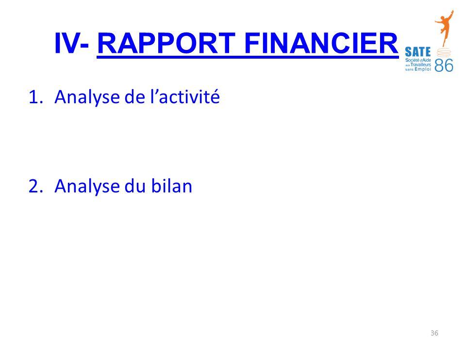 IV- RAPPORT FINANCIER 1.Analyse de l'activité 2.Analyse du bilan 36