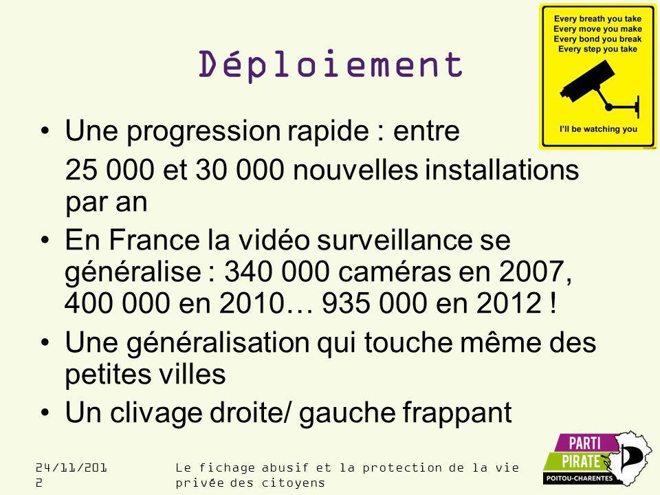 Le fichage abusif et la protection de la vie privée des citoyens 24/11/201 2 Déploiement Une progression rapide : entre 25 000 et 30 000 nouvelles installations par an En France la vidéo surveillance se généralise : 340 000 caméras en 2007, 400 000 en 2010… 935 000 en 2012 .