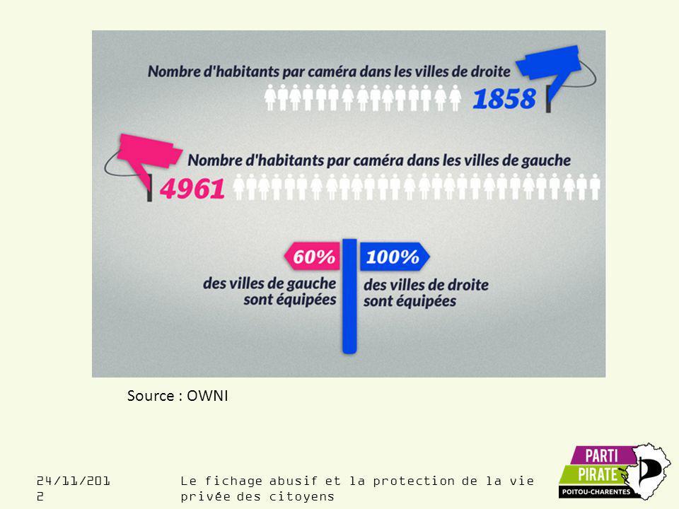 Le fichage abusif et la protection de la vie privée des citoyens 24/11/201 2 Source : OWNI