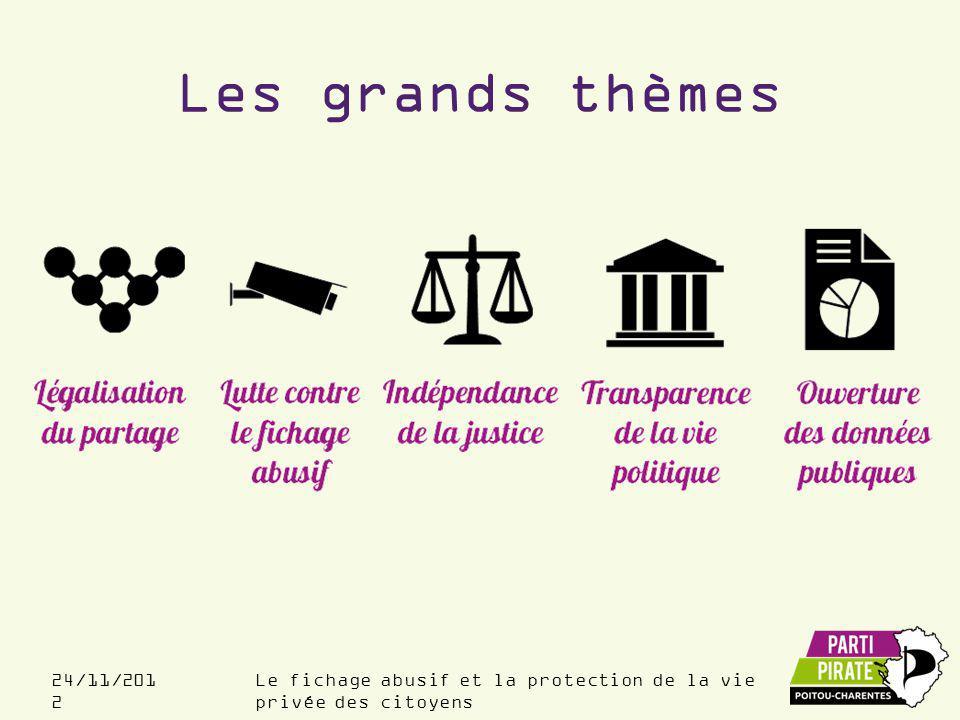 Le fichage abusif et la protection de la vie privée des citoyens 24/11/201 2 Les grands thèmes