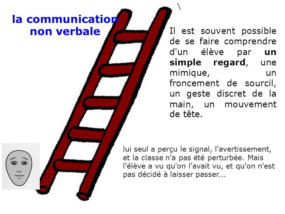 la communication non verbale Il est souvent possible de se faire comprendre d un élève par un simple regard, une mimique, un froncement de sourcil, un geste discret de la main, un mouvement de tête.