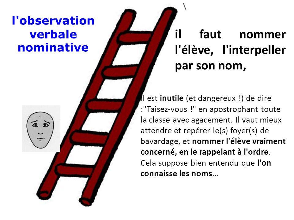 l observation verbale nominative il faut nommer l élève, l interpeller par son nom, Il est inutile (et dangereux !) de dire : Taisez-vous ! en apostrophant toute la classe avec agacement.