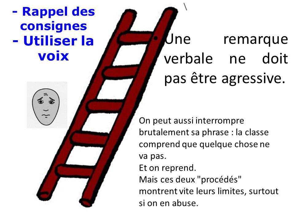 - Rappel des consignes - Utiliser la voix Une remarque verbale ne doit pas être agressive.