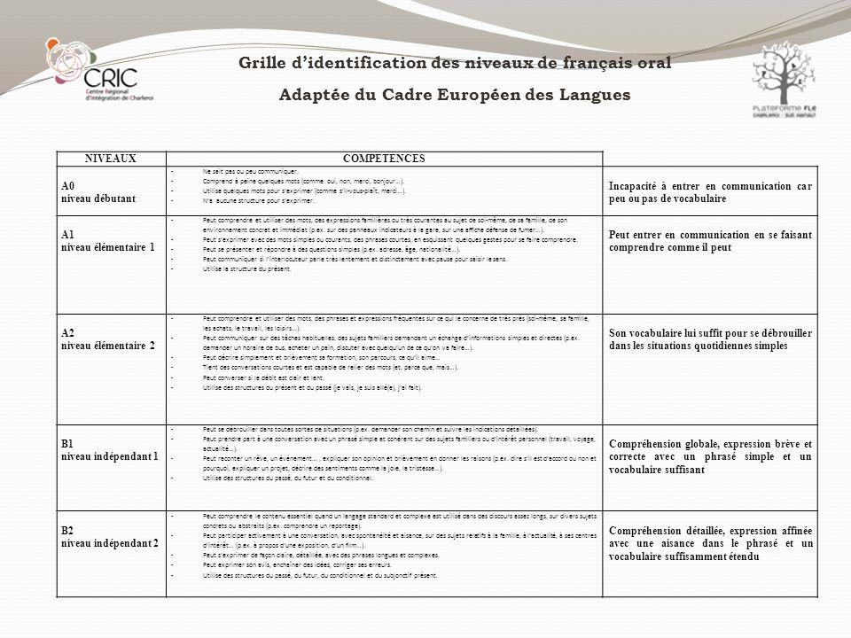 Grille d'identification des niveaux de français oral Adaptée du Cadre Européen des Langues NIVEAUXCOMPETENCES A0 niveau débutant -Ne sait pas ou peu communiquer.