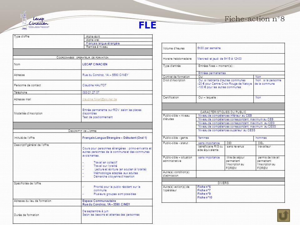 Fiche-action n°8 Type d'offre Alpha écrit Alpha oral Français langue étrangère Remise à niveau C OORDONNÉES OPÉRATEUR DE FORMATION Nom LECAP CINACIEN Adresse Rue du Condroz, 1A – 5590 CINEY Personne de contact Claudine HAUTOT Téléphone 083/21.27.07 Adresse mail claudine.fokan@skynet.be Modalités d'inscription Entrée permanente sur RDV selon les places disponibles Test de positionnement D ESCRIPTIF DE L ' OFFRE Intitulé de l'offre Français Langue Etrangère – Débutant (Oral 1) Descriptif général de l'offre Cours pour personnes étrangères : primo-arrivants et autres personnes de la commune et des communes avoisinantes.